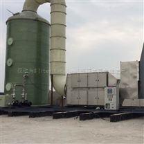簡述廢氣處理與廢氣處理設備