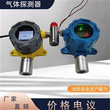 钢厂焦化厂用一氧化碳报警器