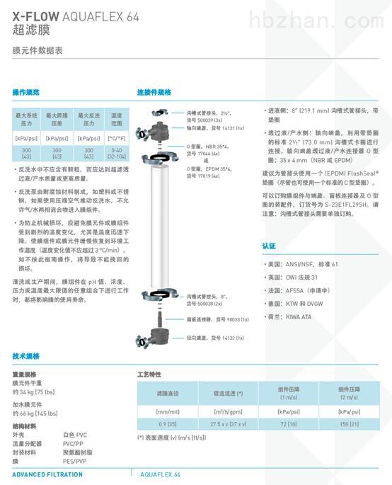 滨特尔AQUAFLEX 64超滤膜操作规范图