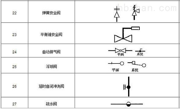 阀门图例3