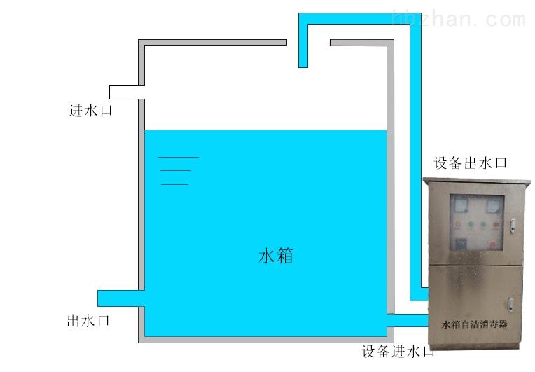 外置水箱自洁器.jpg