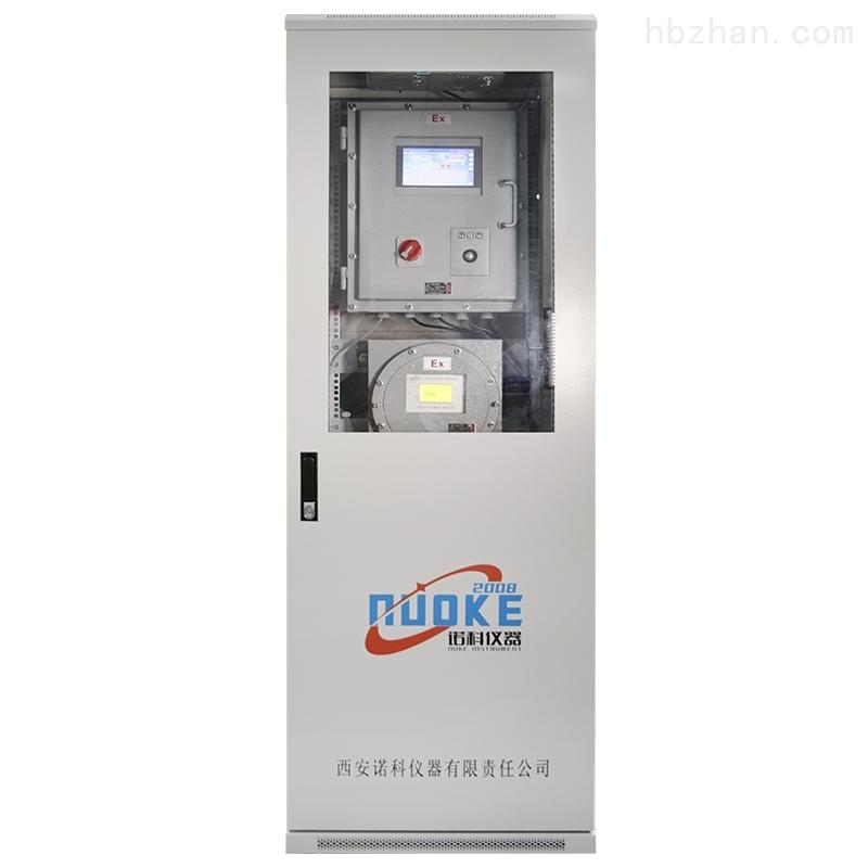 激光过程气分析系统