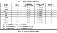 北京市碳排放单位二氧化碳排放与核算系列地方标准正式发布
