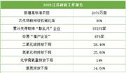 2021江苏政府工作报告:生态环境质量持续好转