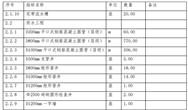 中原环保联合体中标18.7亿项目:在平顶山的首单