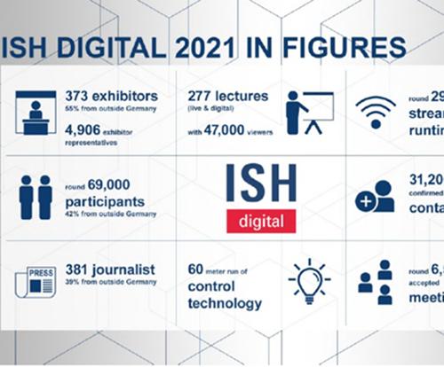 ISH digital 2021:为能源革命出谋划策