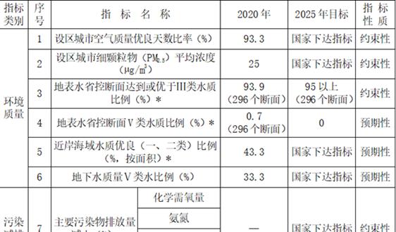 中共中央、国务院支持浙江高质量发展建设共同富裕示范区