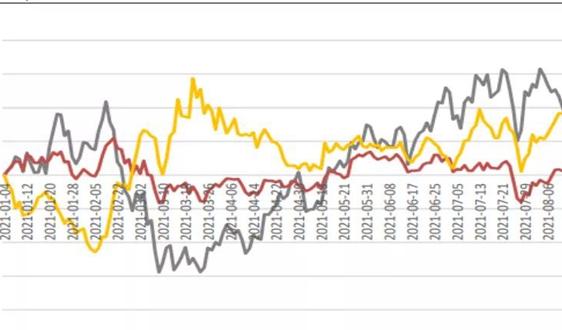 估值低位+业绩增长+政策利好!环保股的春天回来了?