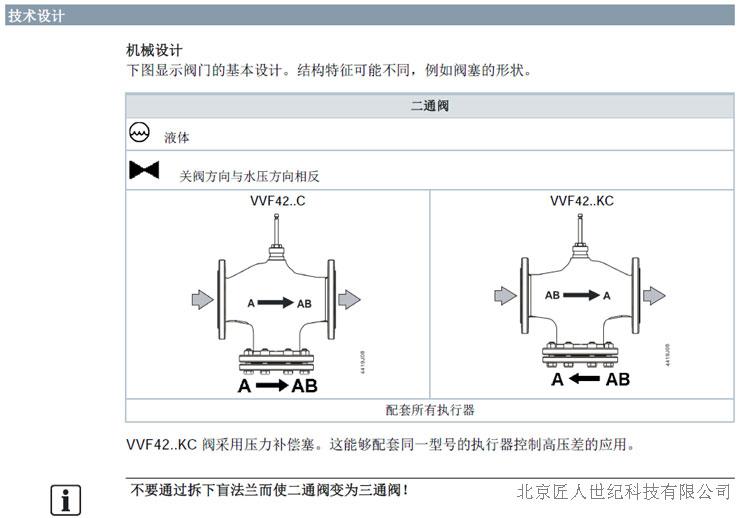 西门子阀门机械设计