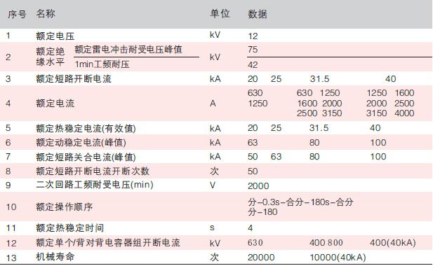 ZN63AVS1-12-02