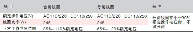 ZN63AVS1-12-04