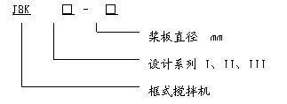 JBK型框式搅拌机型号表示