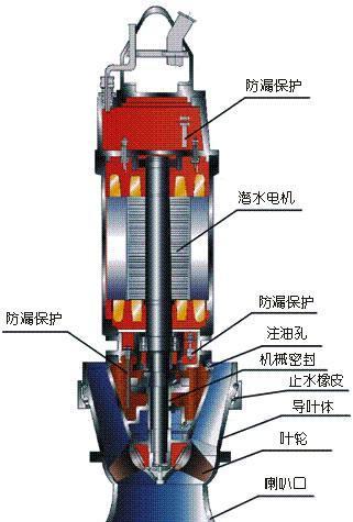 潜水轴流泵结构图