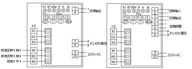 电动笼式单座调节阀接线图
