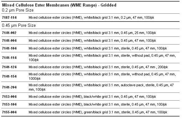 WHATMAN 7141-114混合纤维素白色网格滤膜47mm*0.45um