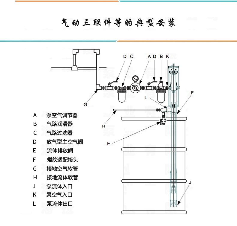 气动浆料泵安装示意图