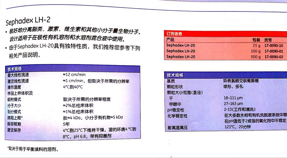 GE 17-0090-01葡聚糖凝胶SEPHADEX LH-20