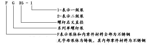 G型单螺杆泵型号意义