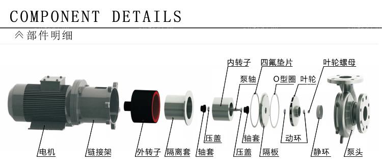 CQB磁力驱动泵结构图