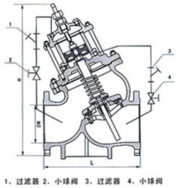BFDS101X<strong>活塞式多功能水泵控制阀</strong>图