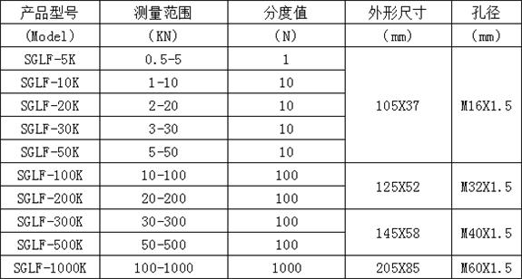 电子元器件按键0.3-3Kn轮辐数显压力计