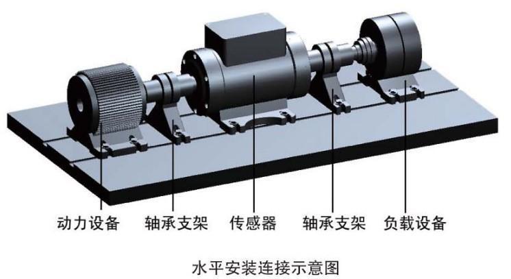 小量程馬達動態轉矩測量儀
