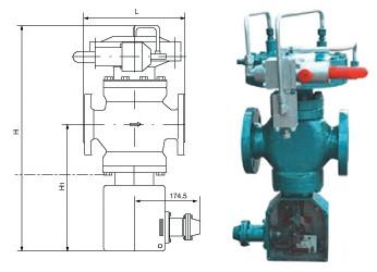 RTJ-S燃氣調壓器
