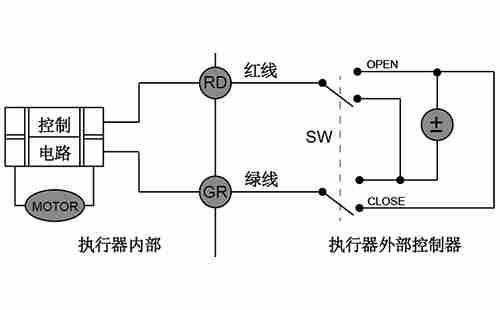 CWX-60P微型电动球阀CR01接线图