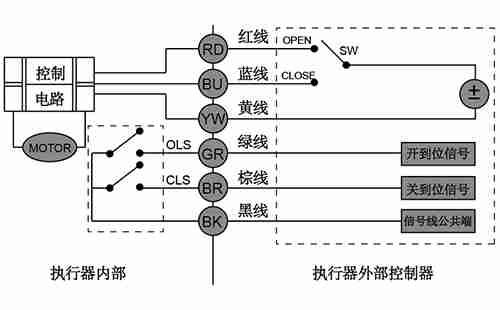 CWX-60P微型电动球阀CR05接线图