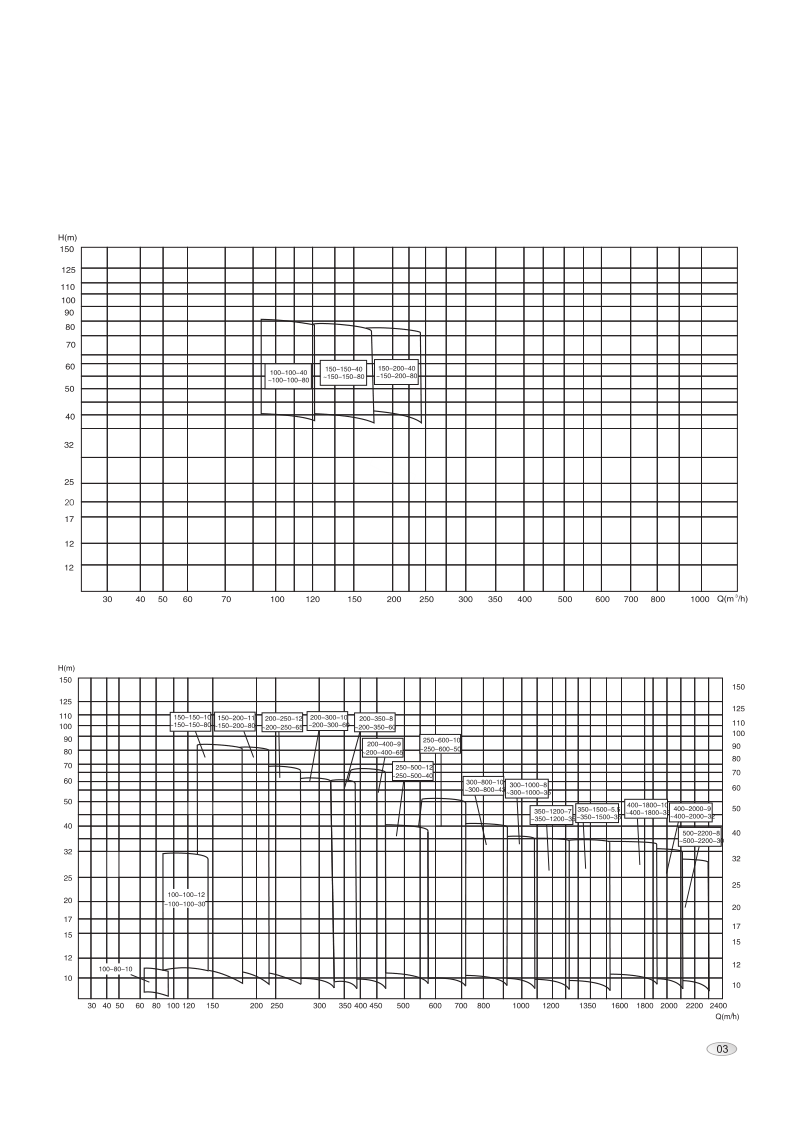 EQZWS性能曲线图.png
