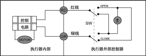 <strong><strong><strong><strong>CWX-60P微型电动球阀</strong></strong></strong></strong>图5.jpg