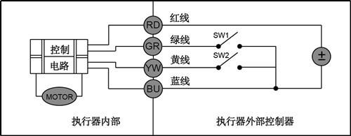 <strong><strong><strong><strong>CWX-60P微型电动球阀</strong></strong></strong></strong>图9.jpg